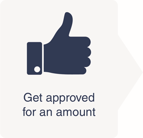 Get approved for an amount